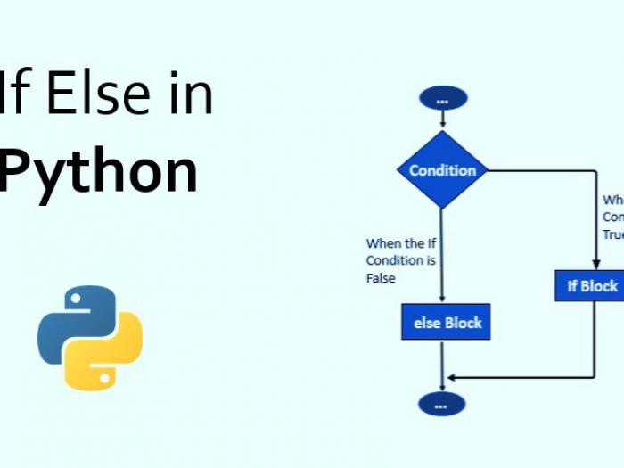 Câu lệnh if else trong Python - Tất tần tật về câu lệnh if else trong Python