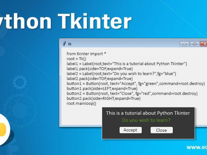 Python Tkinter - Lập trình GUI bằng Tkinter trong Python