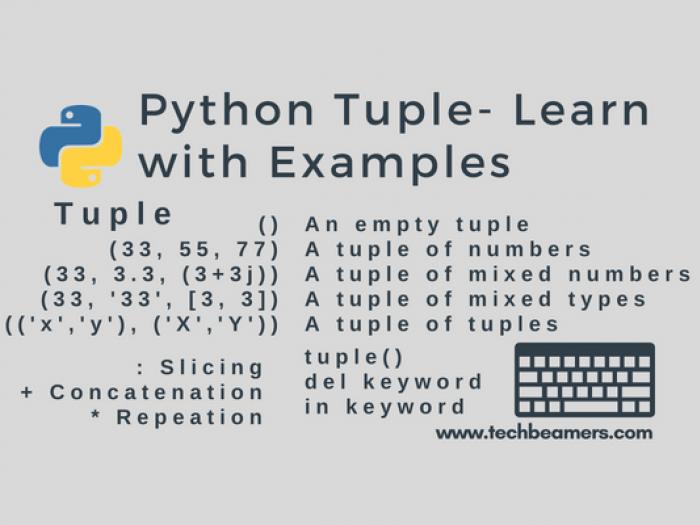 Tuples trong Python - Cách sử dụng Tuples trong lập trình với Python