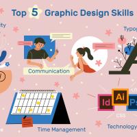 Mọi điều bạn nên biết về ngành Thiết kế đồ họa!